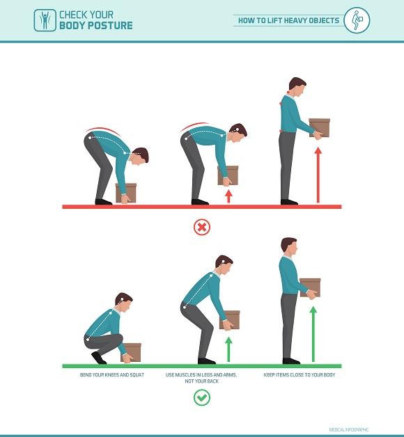 tư thế sinh hoạt phòng tránh đau lưng