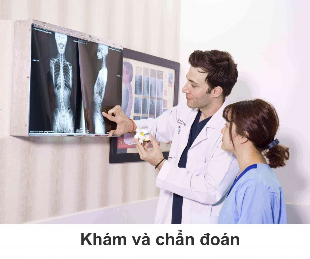 Xác định bệnh trạng bằng các kỹ thuật chuyên môn và hình chụp X-quang. Từ đó đưa ra phát đồ điều trị phù hợp